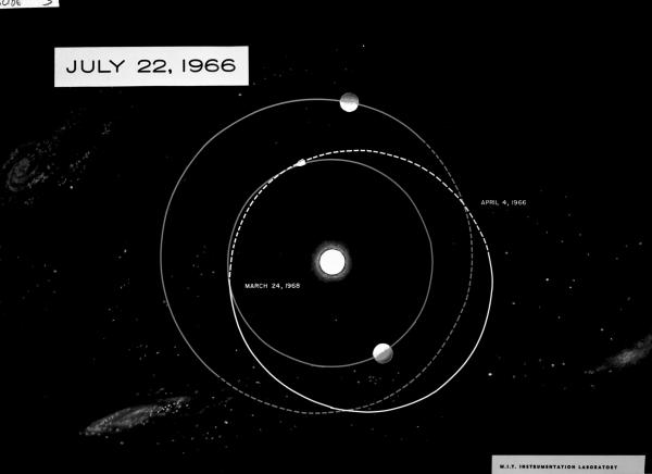 Mars Trip Configuration - July 22, 1966