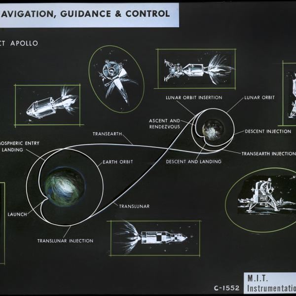 Space Navigation, Guidance and Control