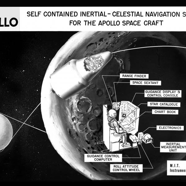 Apollo Self Contained Inertial-Celestial Navigation System